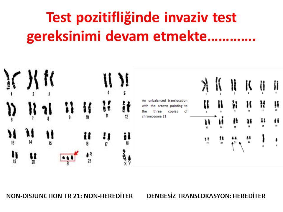 Test pozitifliğinde invaziv test gereksinimi devam etmekte………….