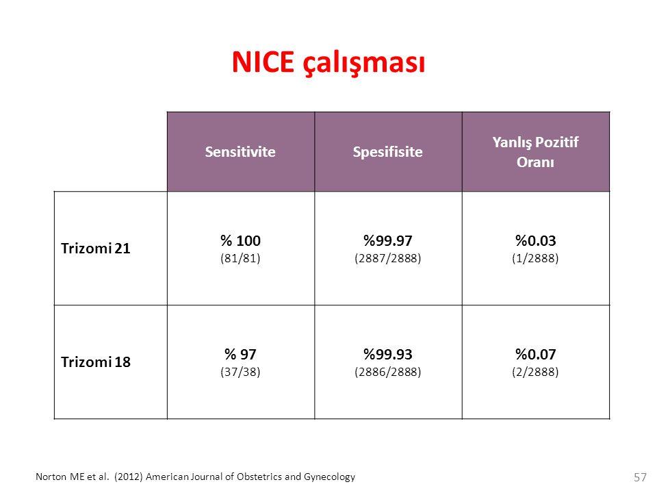NICE çalışması Sensitivite Spesifisite Yanlış Pozitif Oranı Trizomi 21