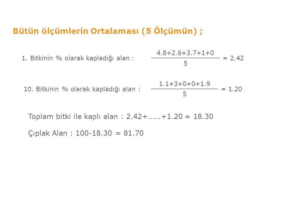 Bütün ölçümlerin Ortalaması (5 Ölçümün) ;