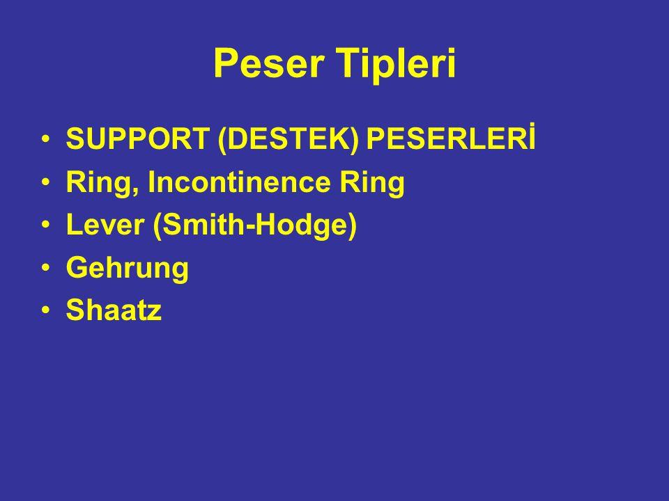Peser Tipleri SUPPORT (DESTEK) PESERLERİ Ring, Incontinence Ring