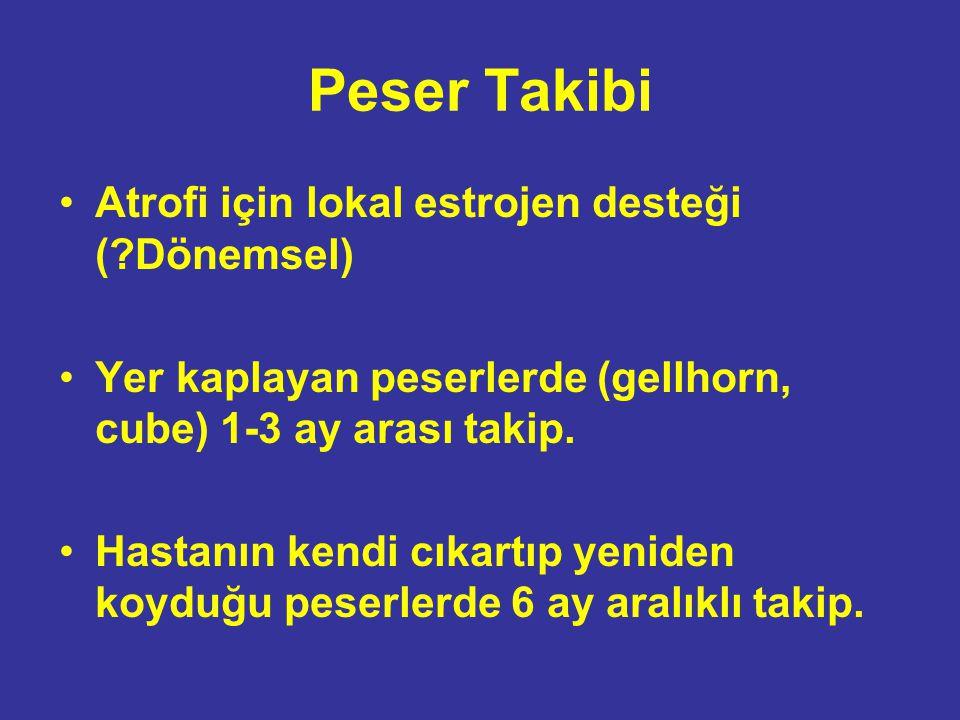 Peser Takibi Atrofi için lokal estrojen desteği ( Dönemsel)