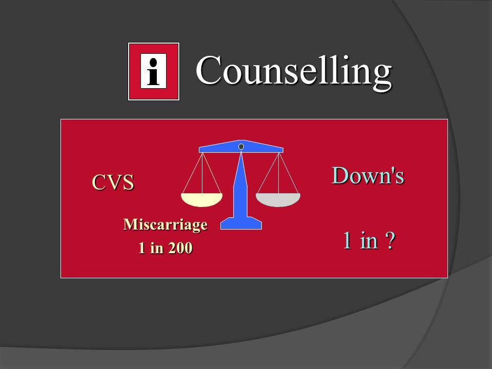 Counselling CVS Down s 1 in Miscarriage 1 in 200