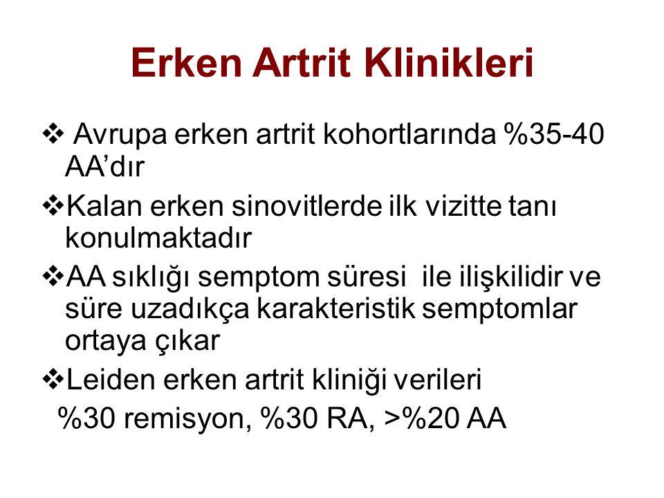Erken Artrit Klinikleri