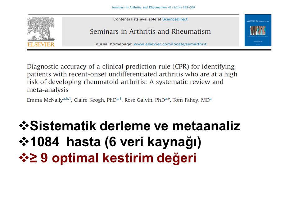 Sistematik derleme ve metaanaliz