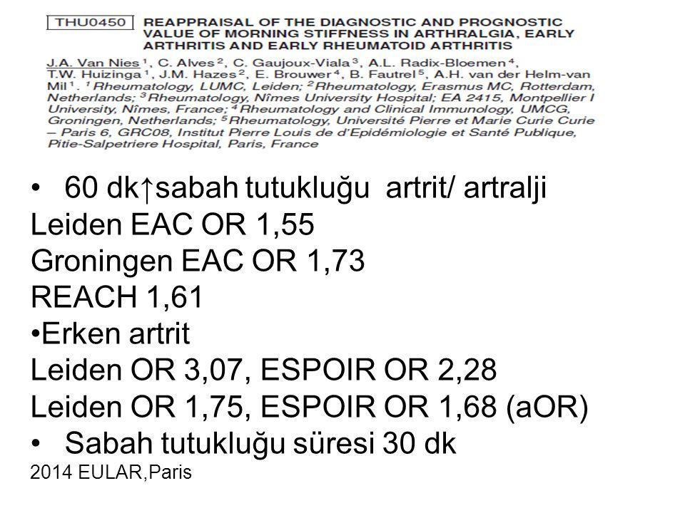 60 dk↑sabah tutukluğu artrit/ artralji Leiden EAC OR 1,55