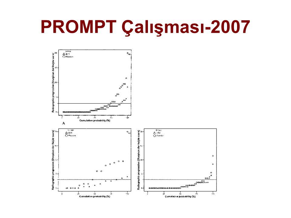 PROMPT Çalışması-2007 ACPA(+) grupta AA'nın RA'ya progresyonunu ve radyolojik progresyonu geciktirmektedir,18 ay.