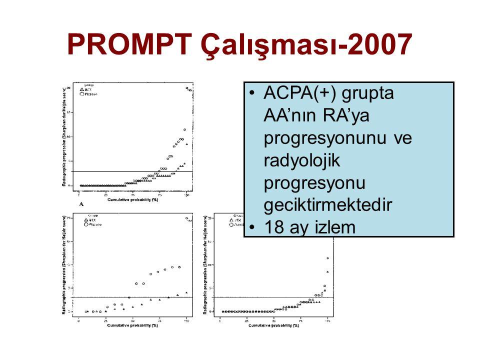 PROMPT Çalışması-2007 ACPA(+) grupta AA'nın RA'ya progresyonunu ve radyolojik progresyonu geciktirmektedir.