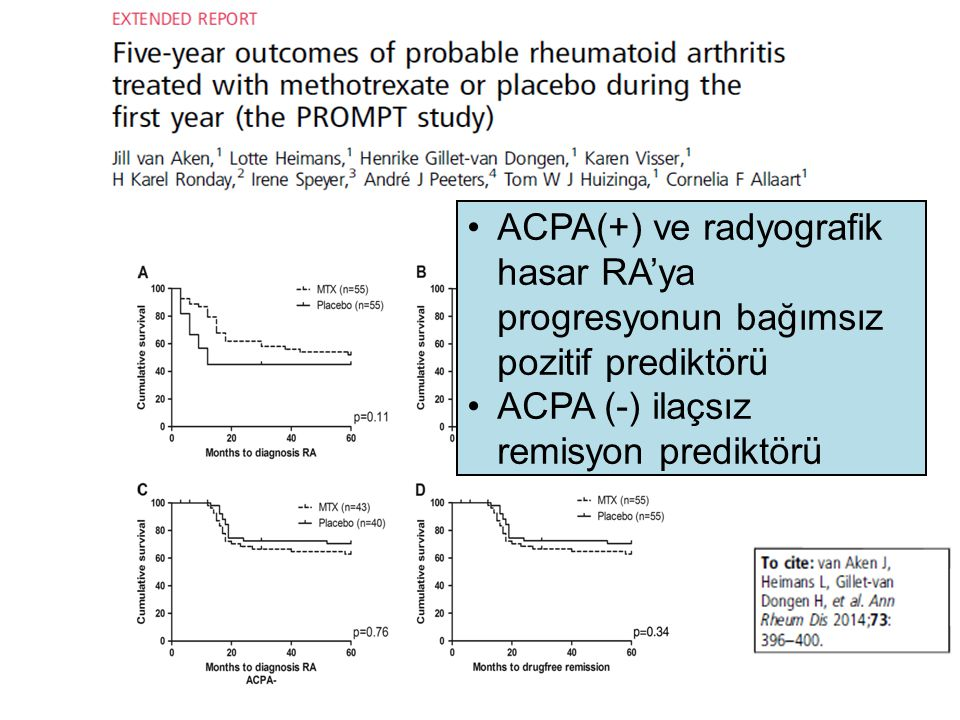 ACPA (-) ilaçsız remisyon prediktörü