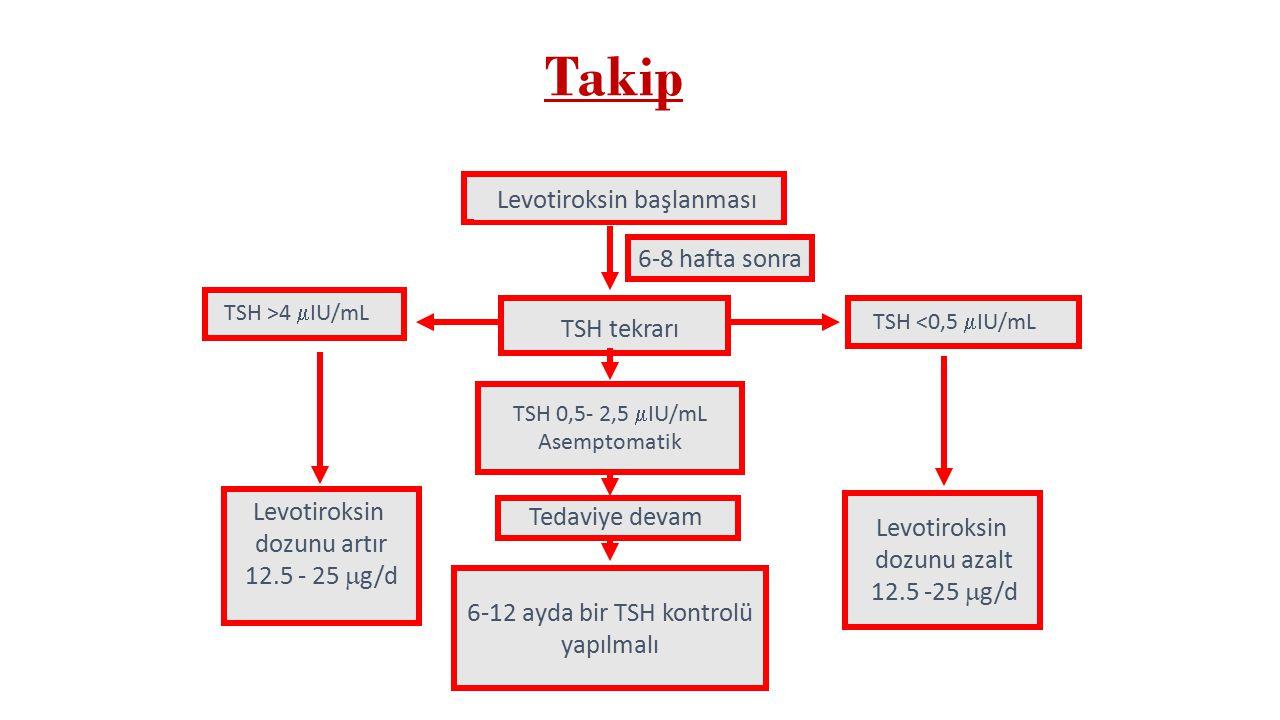Takip Levotiroksin başlanması 6-8 hafta sonra TSH tekrarı Levotiroksin