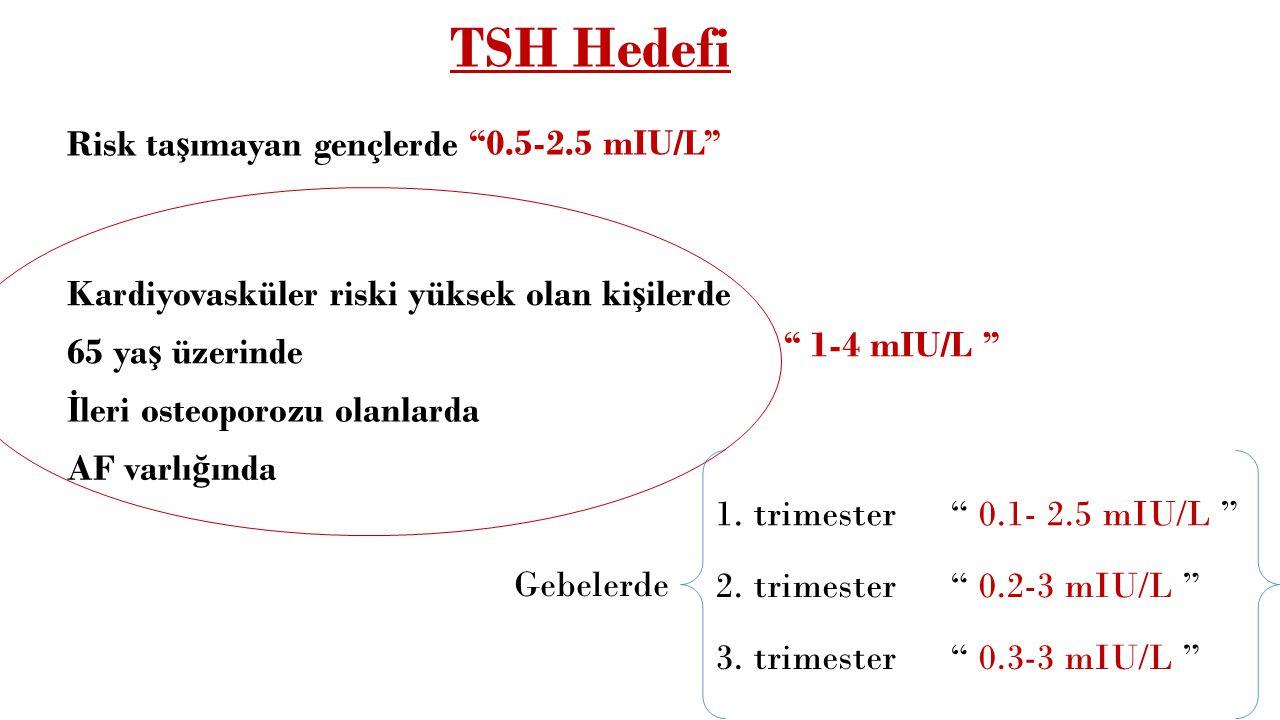 TSH Hedefi Risk taşımayan gençlerde 0.5-2.5 mIU/L
