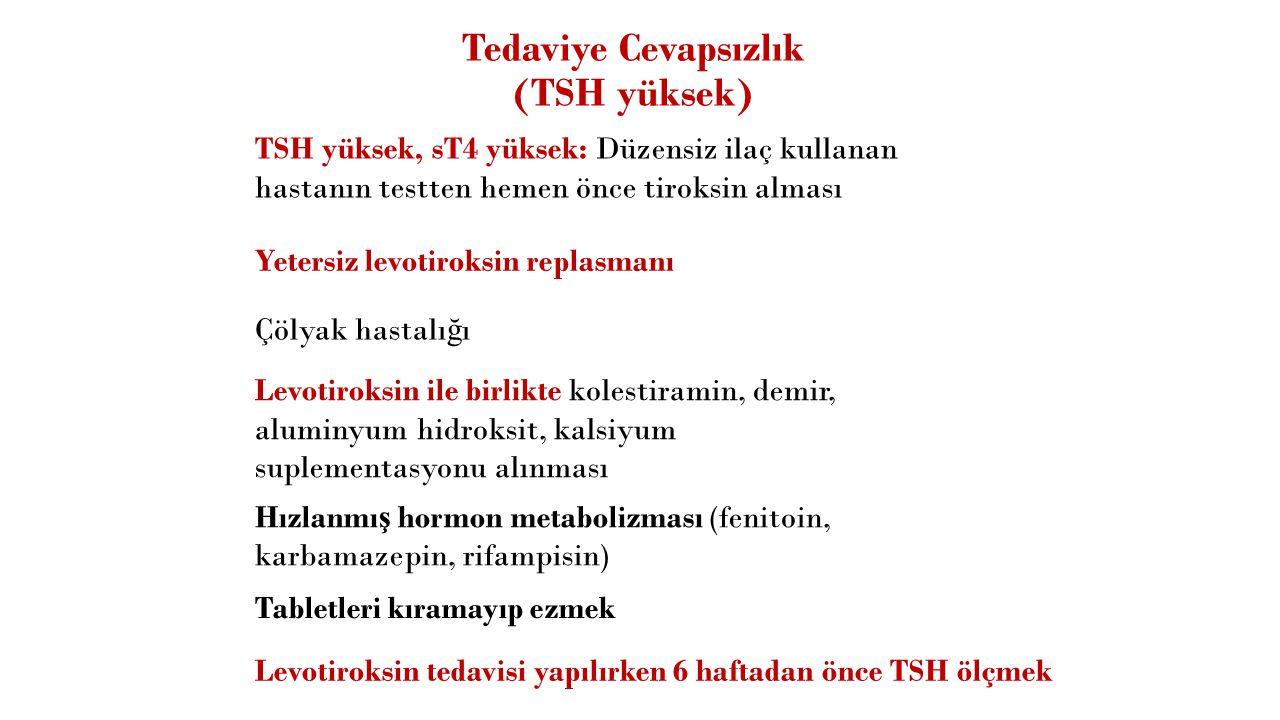 Tedaviye Cevapsızlık (TSH yüksek)