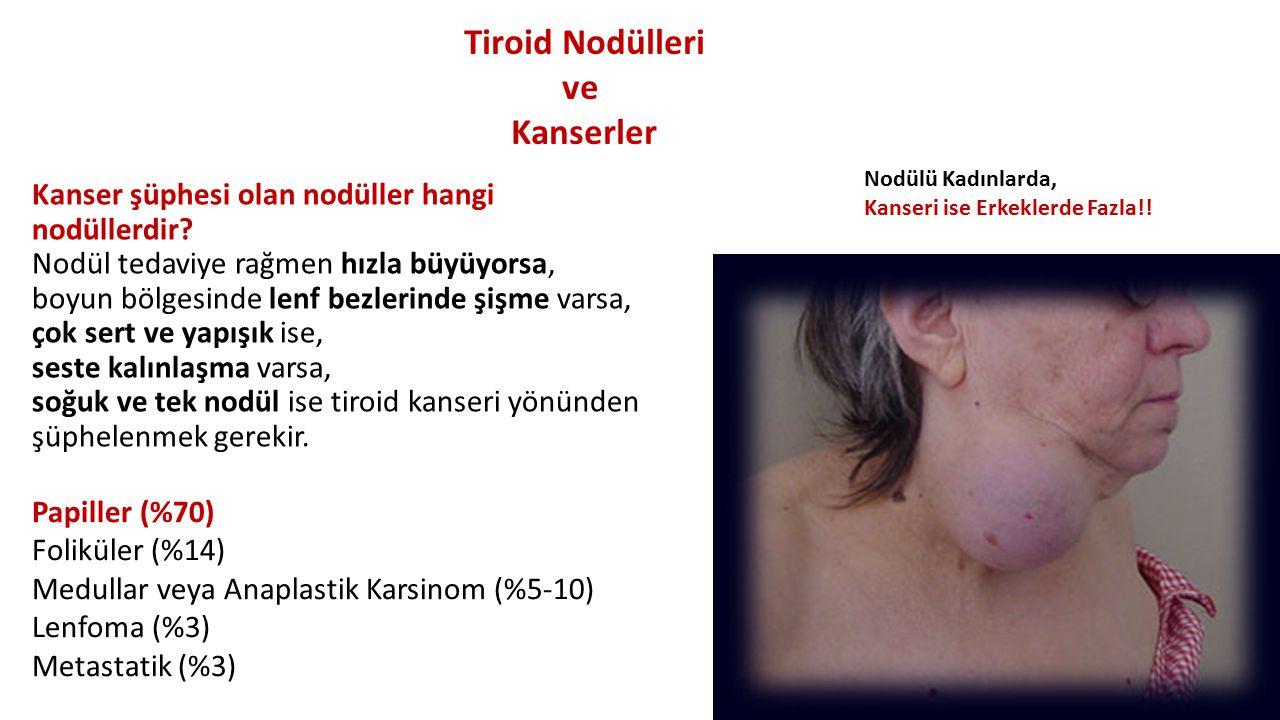 Tiroid Nodülleri ve Kanserler