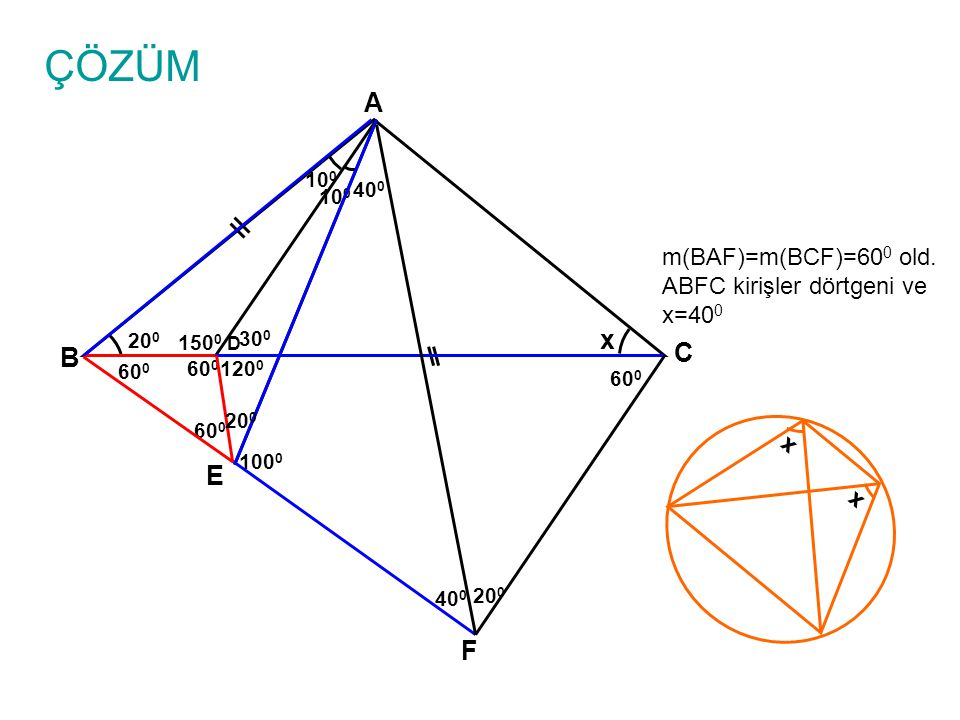 ÇÖZÜM A. 100. 400. 100. m(BAF)=m(BCF)=600 old. ABFC kirişler dörtgeni ve x=400. 200. 300. x.