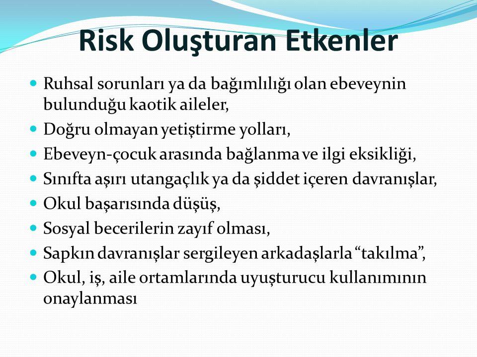 Risk Oluşturan Etkenler
