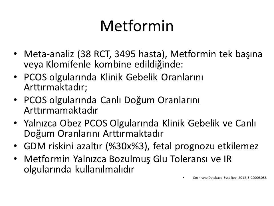 Metformin Meta-analiz (38 RCT, 3495 hasta), Metformin tek başına veya Klomifenle kombine edildiğinde: