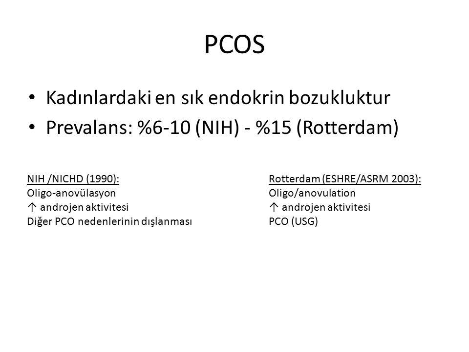 PCOS Kadınlardaki en sık endokrin bozukluktur