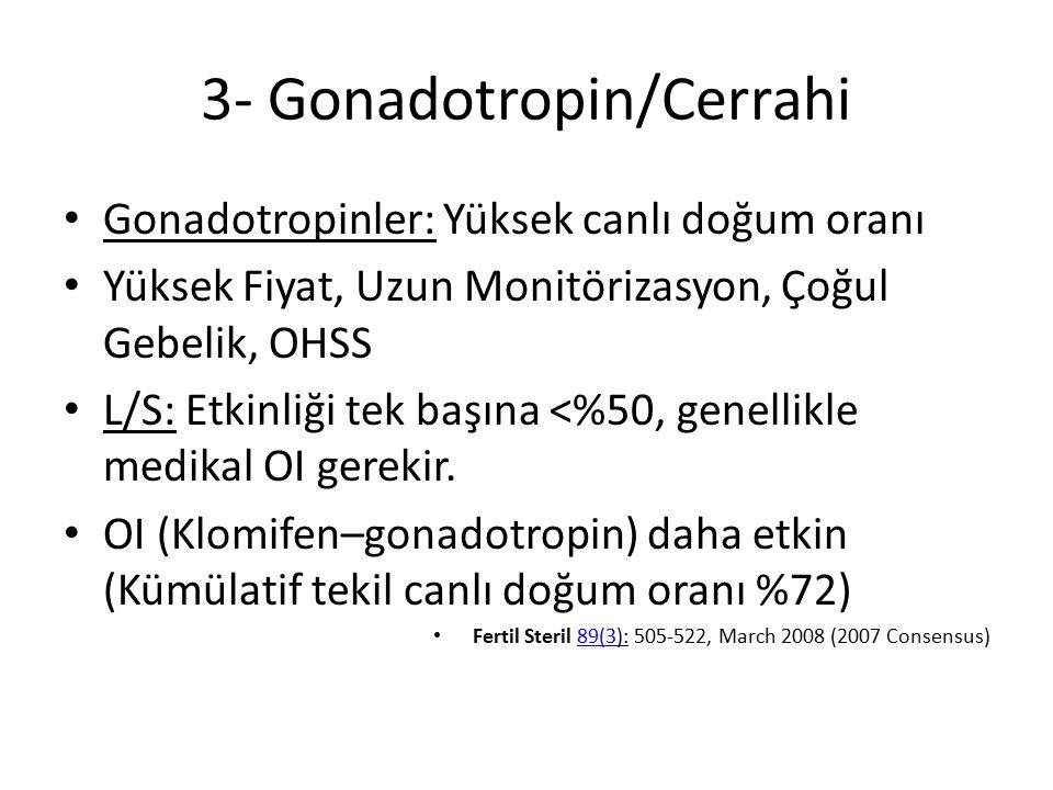 3- Gonadotropin/Cerrahi
