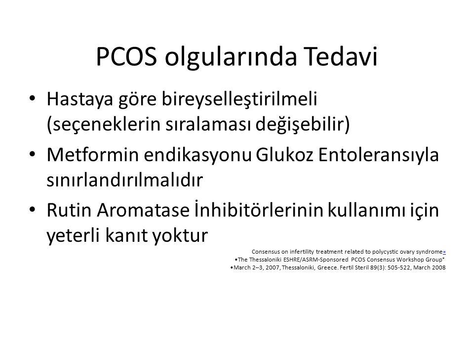 PCOS olgularında Tedavi