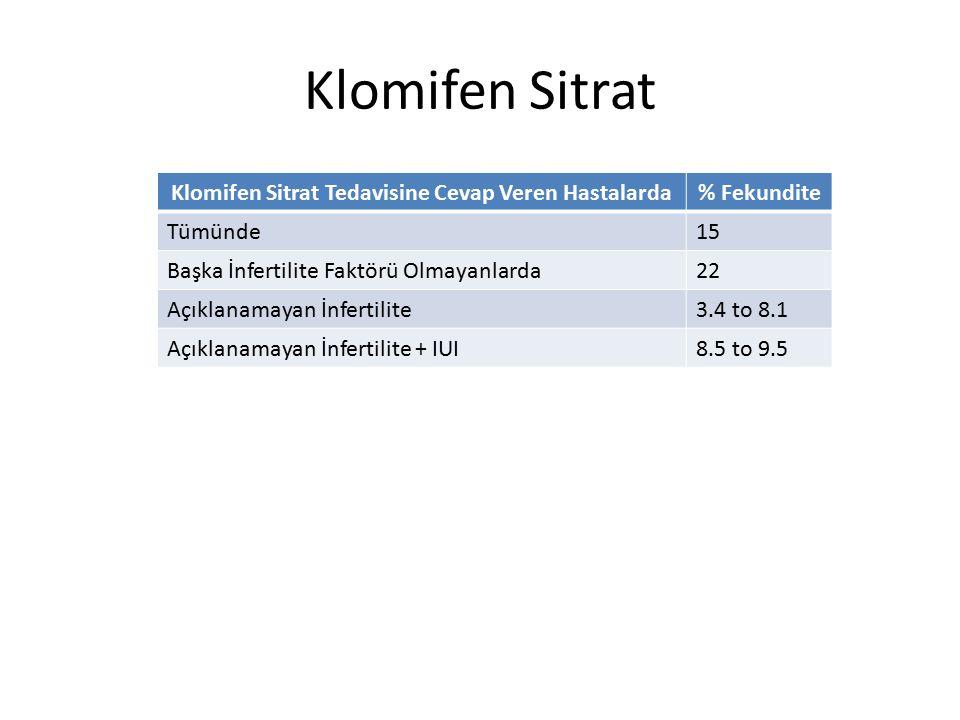 Klomifen Sitrat Tedavisine Cevap Veren Hastalarda
