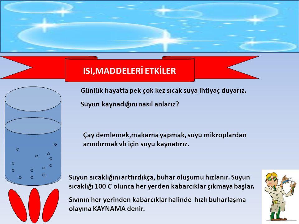 ISI,MADDELERİ ETKİLER Günlük hayatta pek çok kez sıcak suya ihtiyaç duyarız. Suyun kaynadığını nasıl anlarız