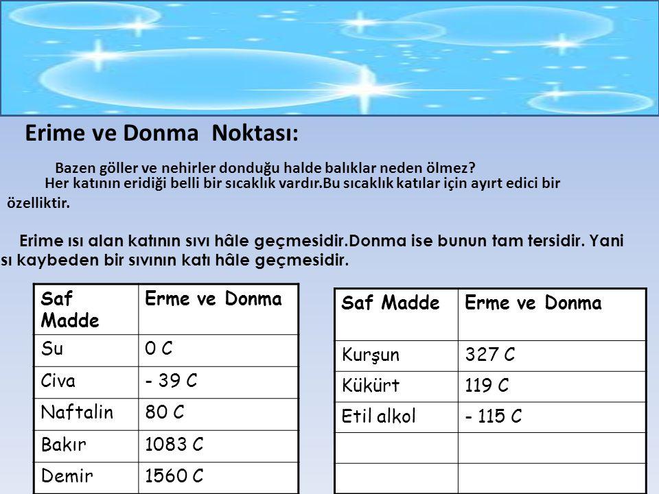 Erime ve Donma Noktası:
