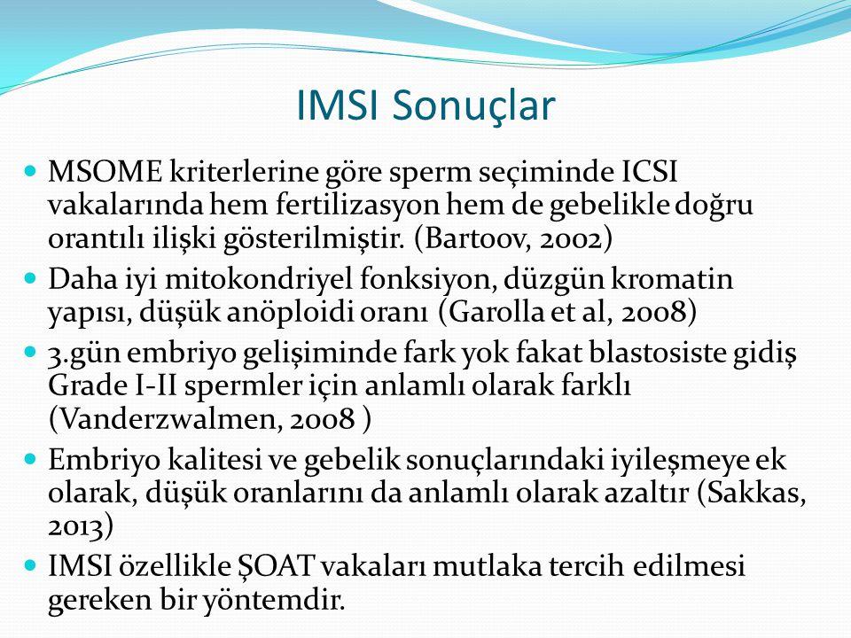 IMSI Sonuçlar
