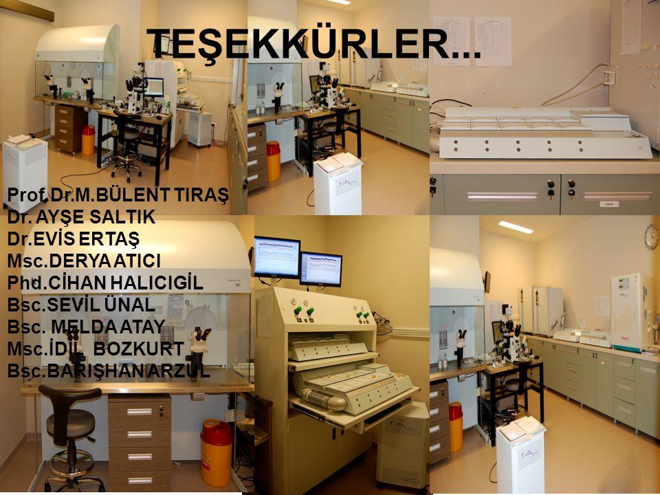 TEŞEKKÜRLER... Prof.Dr.M.BÜLENT TIRAŞ Dr. AYŞE SALTIK Dr.EVİS ERTAŞ