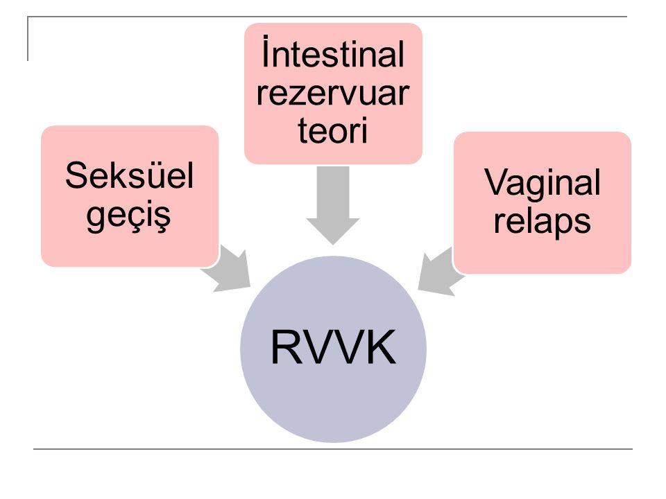 İntestinal rezervuar teori