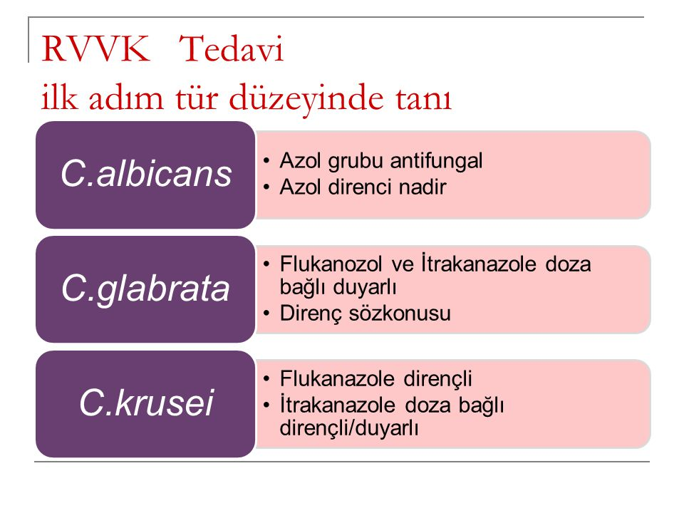 RVVK Tedavi ilk adım tür düzeyinde tanı