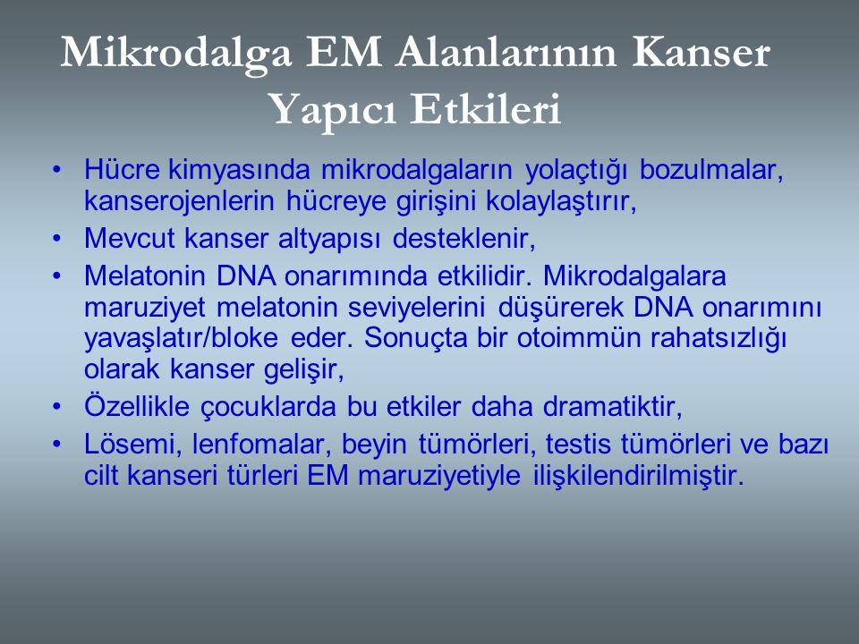 Mikrodalga EM Alanlarının Kanser Yapıcı Etkileri