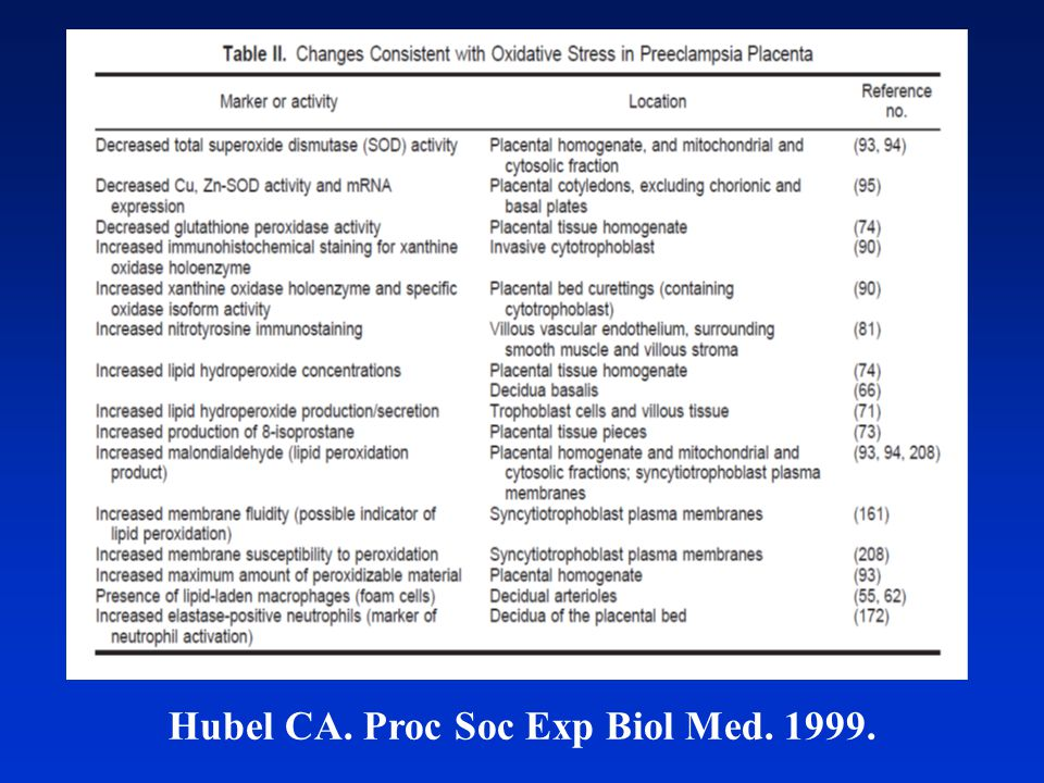 Hubel CA. Proc Soc Exp Biol Med. 1999.