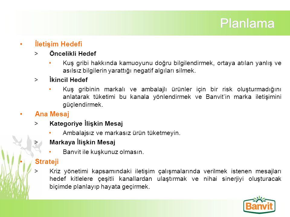 Planlama İletişim Hedefi Ana Mesaj Strateji Öncelikli Hedef
