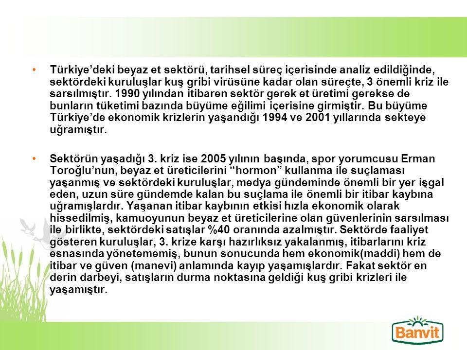 Türkiye'deki beyaz et sektörü, tarihsel süreç içerisinde analiz edildiğinde, sektördeki kuruluşlar kuş gribi virüsüne kadar olan süreçte, 3 önemli kriz ile sarsılmıştır. 1990 yılından itibaren sektör gerek et üretimi gerekse de bunların tüketimi bazında büyüme eğilimi içerisine girmiştir. Bu büyüme Türkiye'de ekonomik krizlerin yaşandığı 1994 ve 2001 yıllarında sekteye uğramıştır.