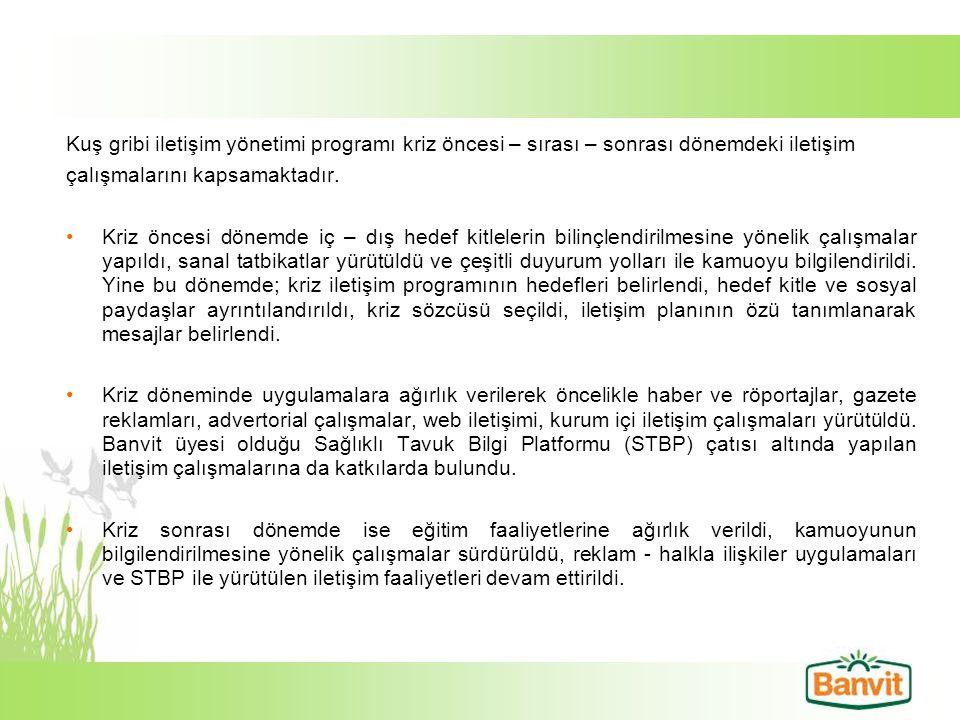 Kuş gribi iletişim yönetimi programı kriz öncesi – sırası – sonrası dönemdeki iletişim