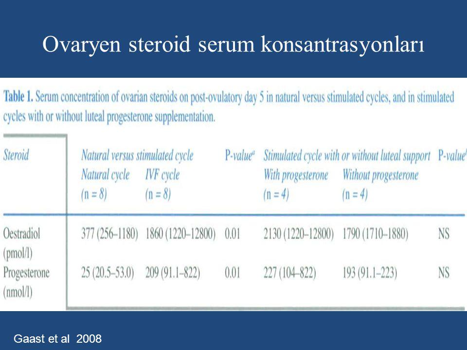 Ovaryen steroid serum konsantrasyonları