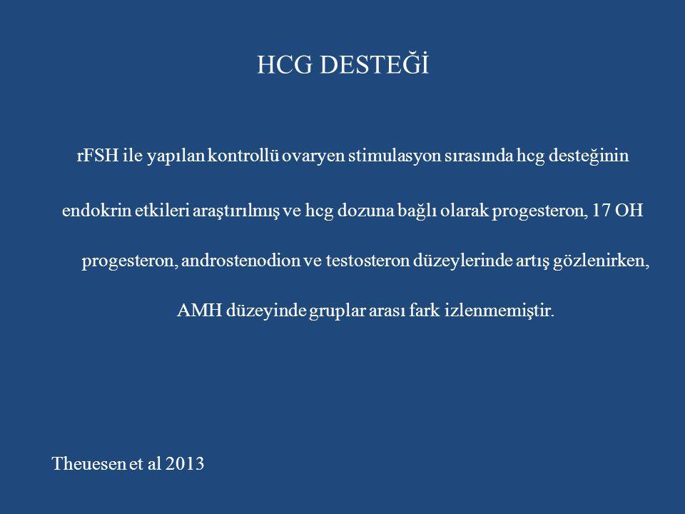 HCG DESTEĞİ