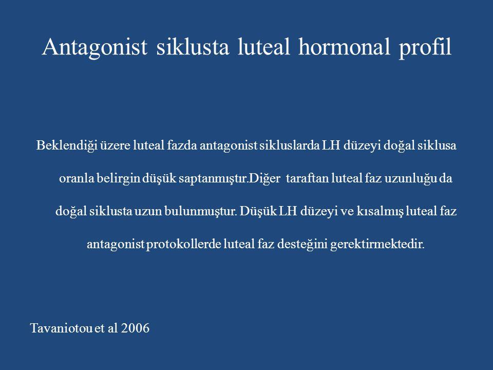 Antagonist siklusta luteal hormonal profil