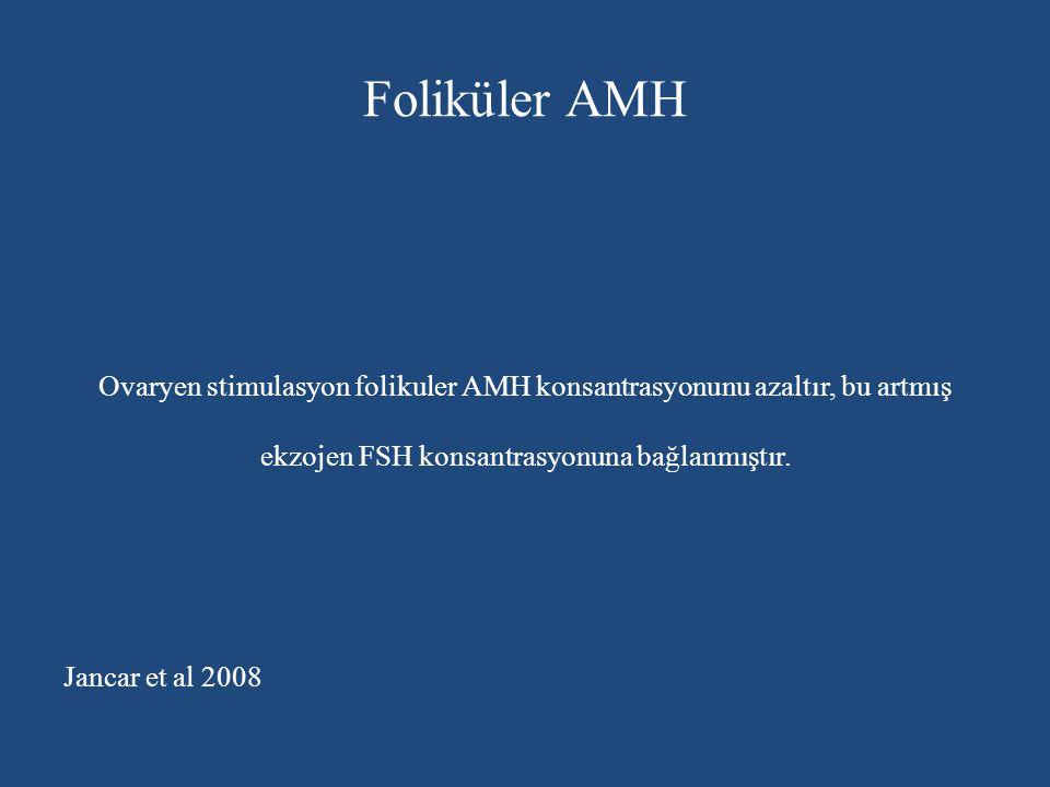 Foliküler AMH Ovaryen stimulasyon folikuler AMH konsantrasyonunu azaltır, bu artmış ekzojen FSH konsantrasyonuna bağlanmıştır.
