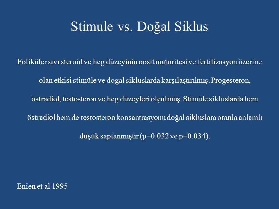 Stimule vs. Doğal Siklus