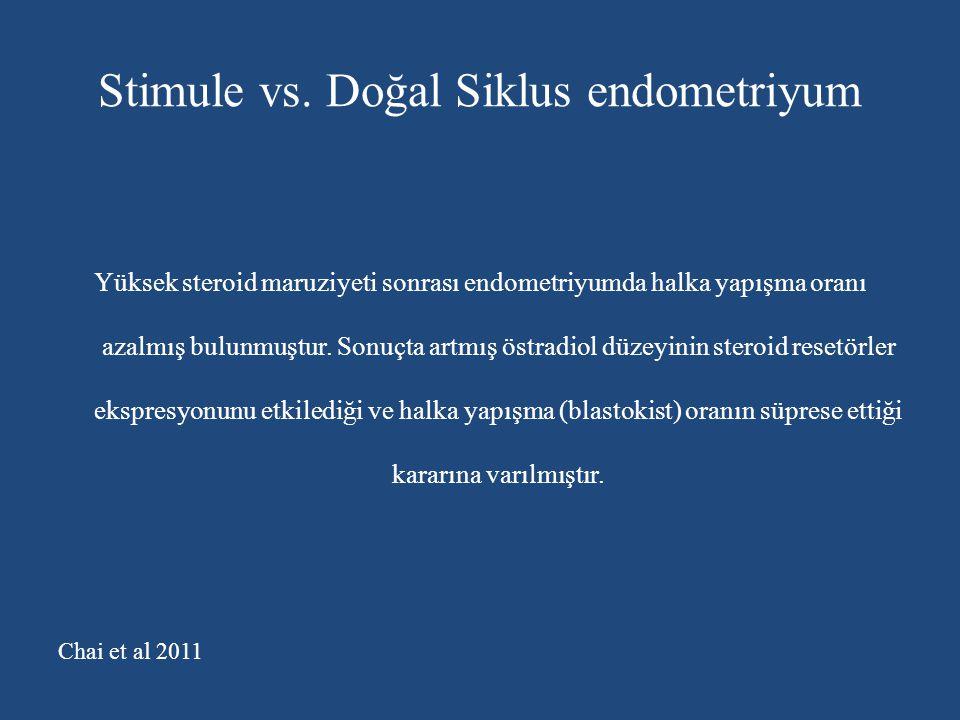 Stimule vs. Doğal Siklus endometriyum