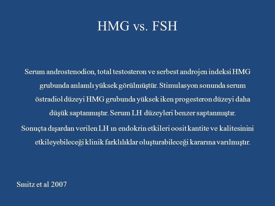 HMG vs. FSH