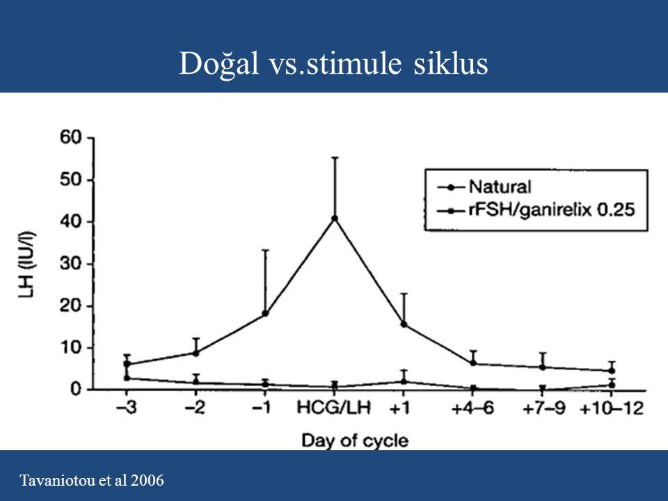 Doğal vs.stimule siklus