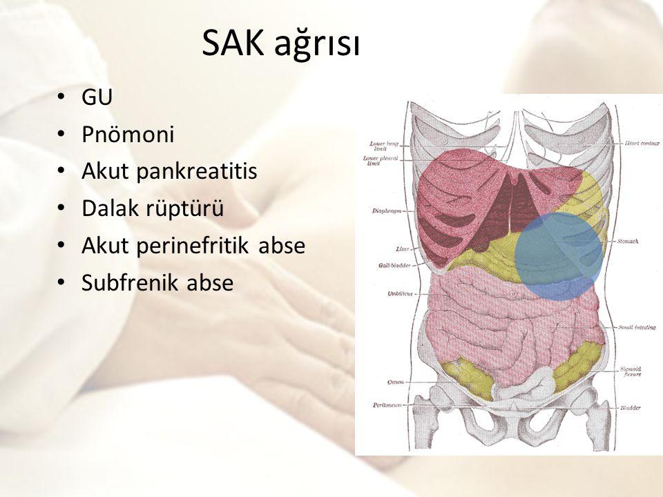SAK ağrısı GU Pnömoni Akut pankreatitis Dalak rüptürü