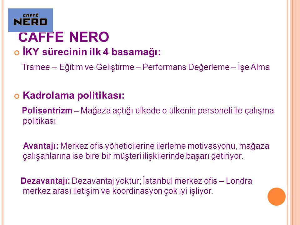 CAFFE NERO İKY sürecinin ilk 4 basamağı: