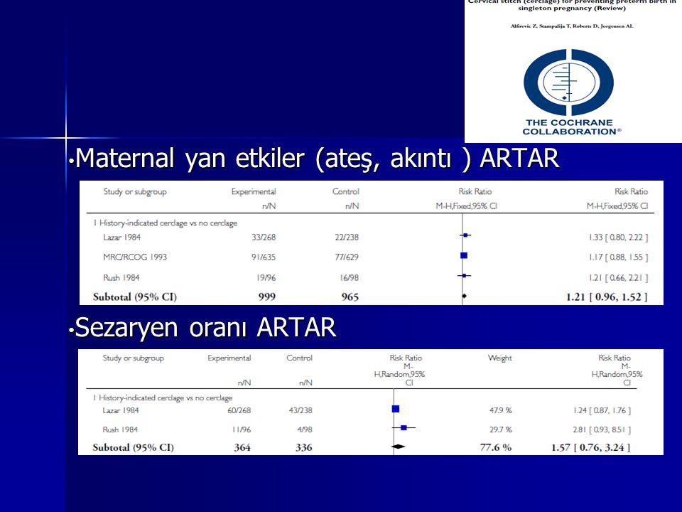 Maternal yan etkiler (ateş, akıntı ) ARTAR Sezaryen oranı ARTAR