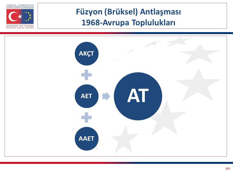 Füzyon (Brüksel) Antlaşması