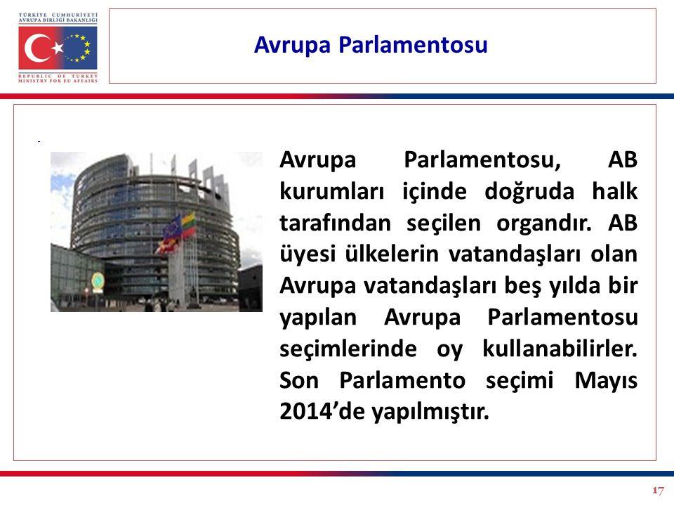 Avrupa Parlamentosu