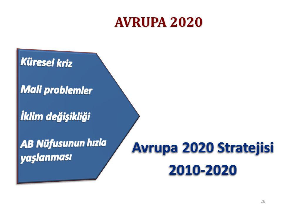 Avrupa 2020 Stratejisi 2010-2020 AVRUPA 2020 Küresel kriz