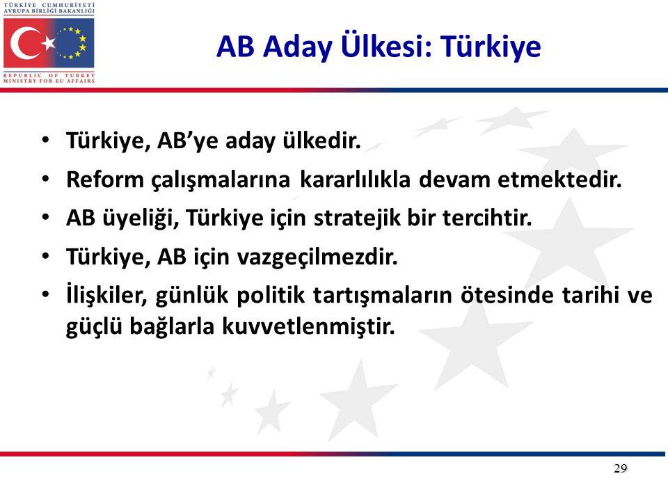 AB Aday Ülkesi: Türkiye