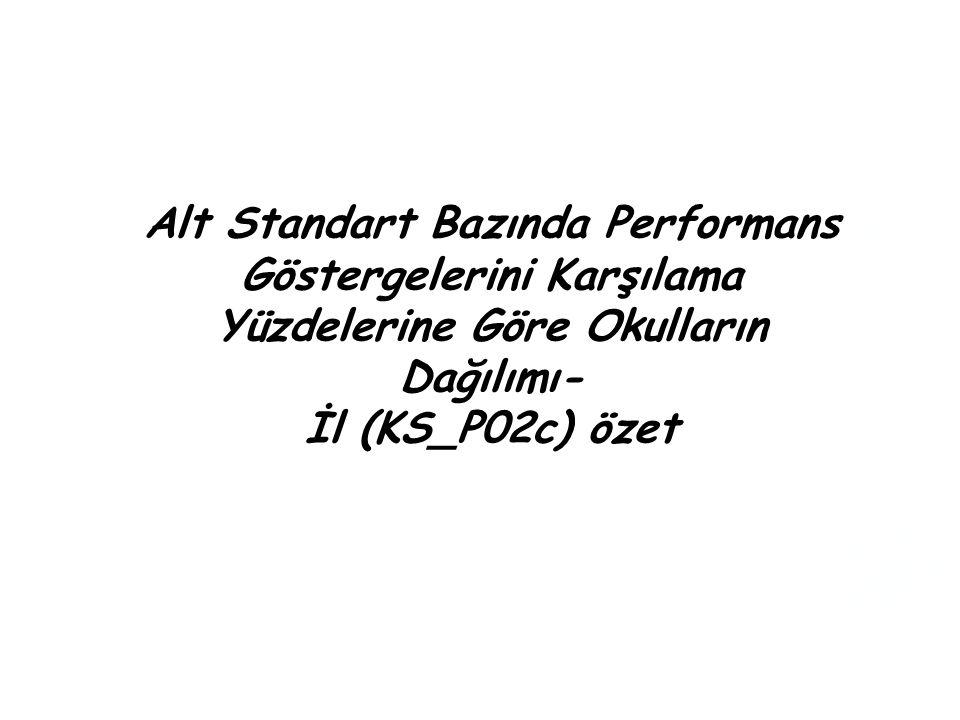 Alt Standart Bazında Performans Göstergelerini Karşılama Yüzdelerine Göre Okulların Dağılımı- İl (KS_P02c) özet